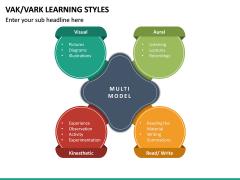 VAK Learning Styles PPT Slide 12