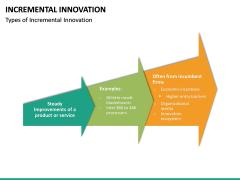 Incremental Innovation PPT Slide 17
