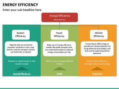 Energy Efficiency PPT Slide 29