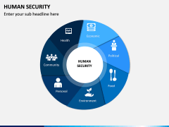 Human Security PPT Slide 2