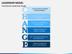 Leadership Model PPT Slide 3