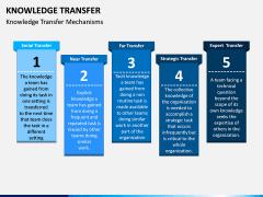 Knowledge Transfer PPT Slide 12