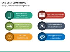 End User Computing PPT Slide 19