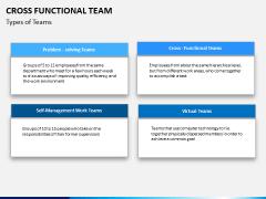 Cross functional teams PPT slide 5