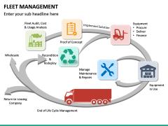 Fleet Management PPT Slide 20