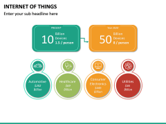 Internet of Things (IOT) PPT Slide 31