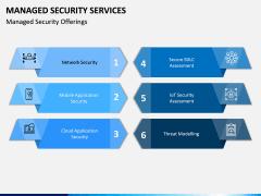 Managed Security Services PPT Slide 5`