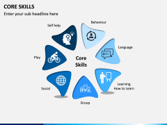 Core Skills PPT slide 3