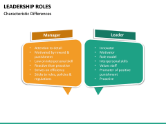 Leadership Roles PPT Slide 25
