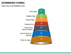 E-commerce Funnel PPT Slide 12