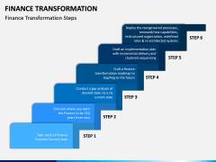 Finance Transformation PPT Slide 4