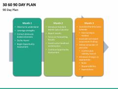 30 60 90 Day Plan PPT Slide 46