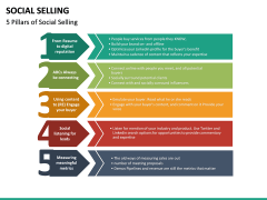 Social Selling PPT Slide 26