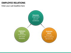 Employee Relations PPT Slide 30