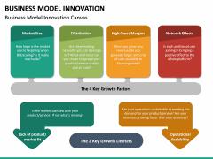 Business Model Innovation PPT Slide 32