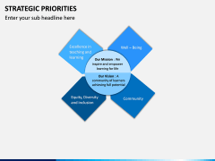 Strategic Priorities PPT Slide 12