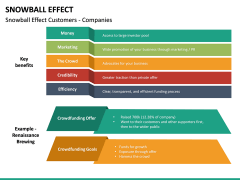 Snowball Effect PPT Slide 25