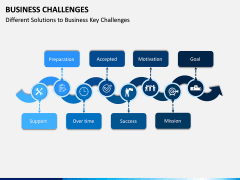 Business Challenges PPT Slide 9