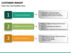 Customer Insight PPT Slide 36