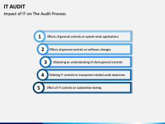 IT Audit PPT Slide 9