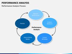 Performance Analysis PPT Slide 6