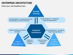 Enterprise Architecture PPT Slide 16