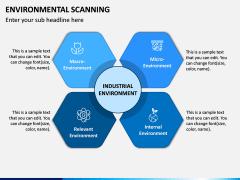 Environmental Scanning PPT Slide 10