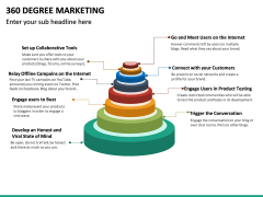 360 Degree Marketing PPT Slide 19