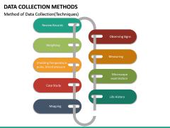 Data Collection Methods PPT Slide 17