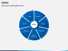 Goals PPT Slide 13