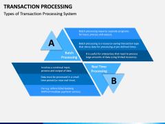 Transaction Processing PPT Slide 2