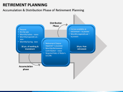 Retirement Planning PPT Slide 19