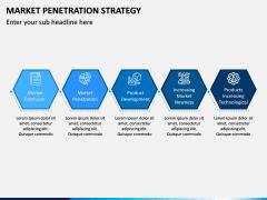 Market Penetration PPT Slide 12