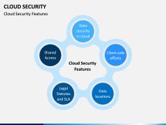 Cloud Security PPT Slide 12