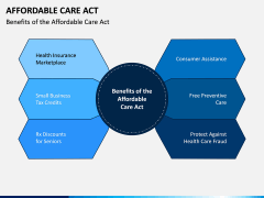 Affordable Care Act PPT Slide 5