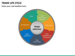 Trade Life Cycle PPT Slide 14