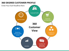 360 degree customer profile PPT slide 14