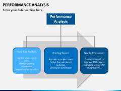 Performance Analysis PPT Slide 4