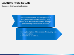 Learning from Failure PPT Slide 11