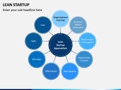 Lean Startup PPT Slide 2