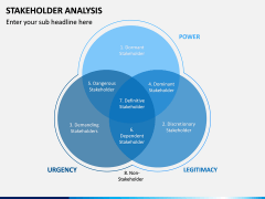 Stakeholder Analysis PPT Slide 6
