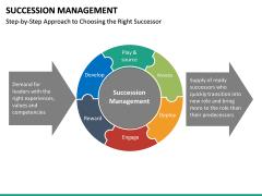 Succession Management PPT Slide 26