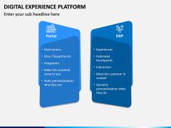 Digital Experience Platform PPT Slide 11