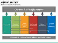 Channel Partner PPT Slide 27