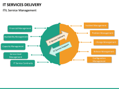 IT Service Delivery PPT Slide 19