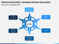 Business Process Excellence PPT Slide 4