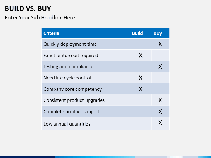 buy product ppt