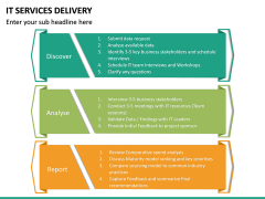 IT Service Delivery PPT Slide 23