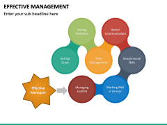 Effective Management PPT Slide 28