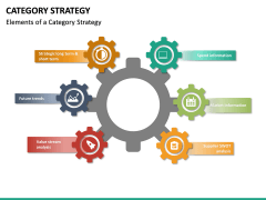 Category Strategy PPT Slide 15